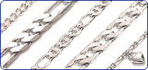 Sterling silver chains by inch